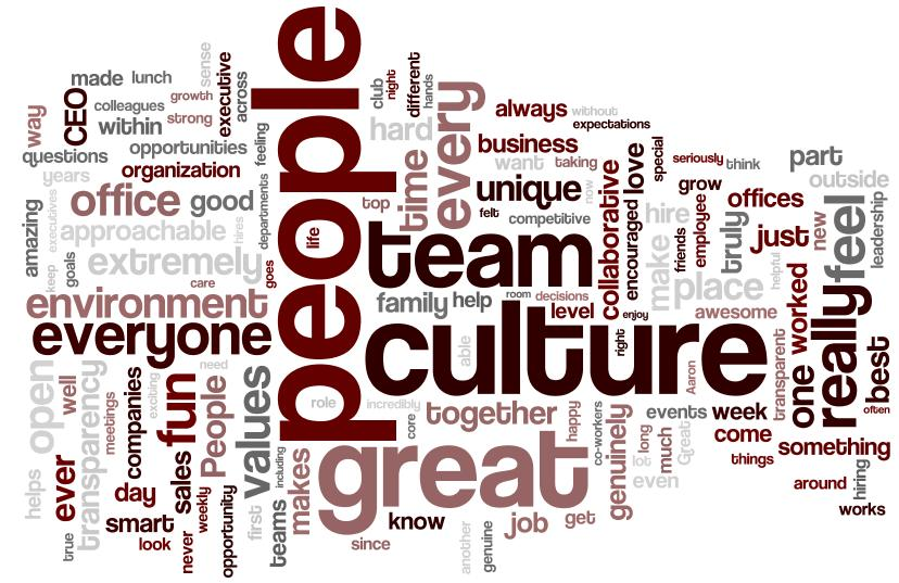 appreciation employee hiring business word culture wordle team success right adroll rated lorraine grubbs quote